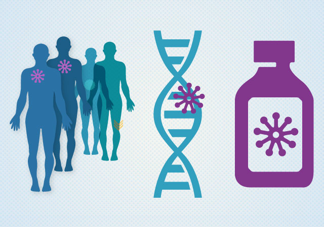2019最新癌症靶向治疗药物大全及类型