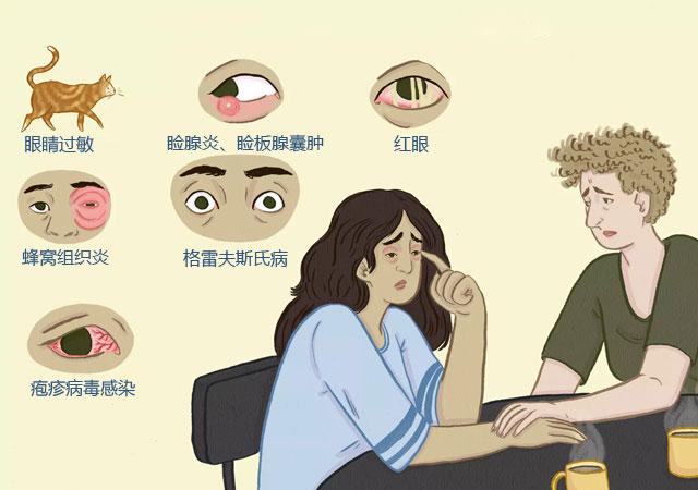 眼肿是什么病的征兆